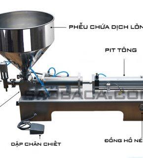 máy chiết rót dịch đặc, lỏng 1 vòi tự động