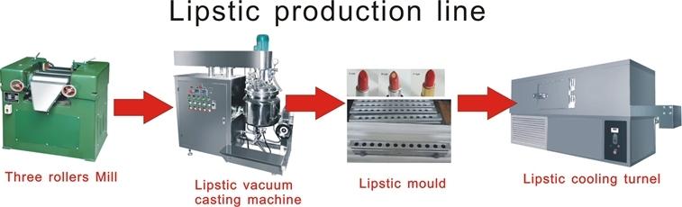 quy trình của máy làm son môi