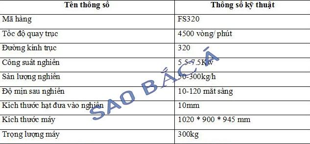 Thông số máy nghiền bột khô mịn